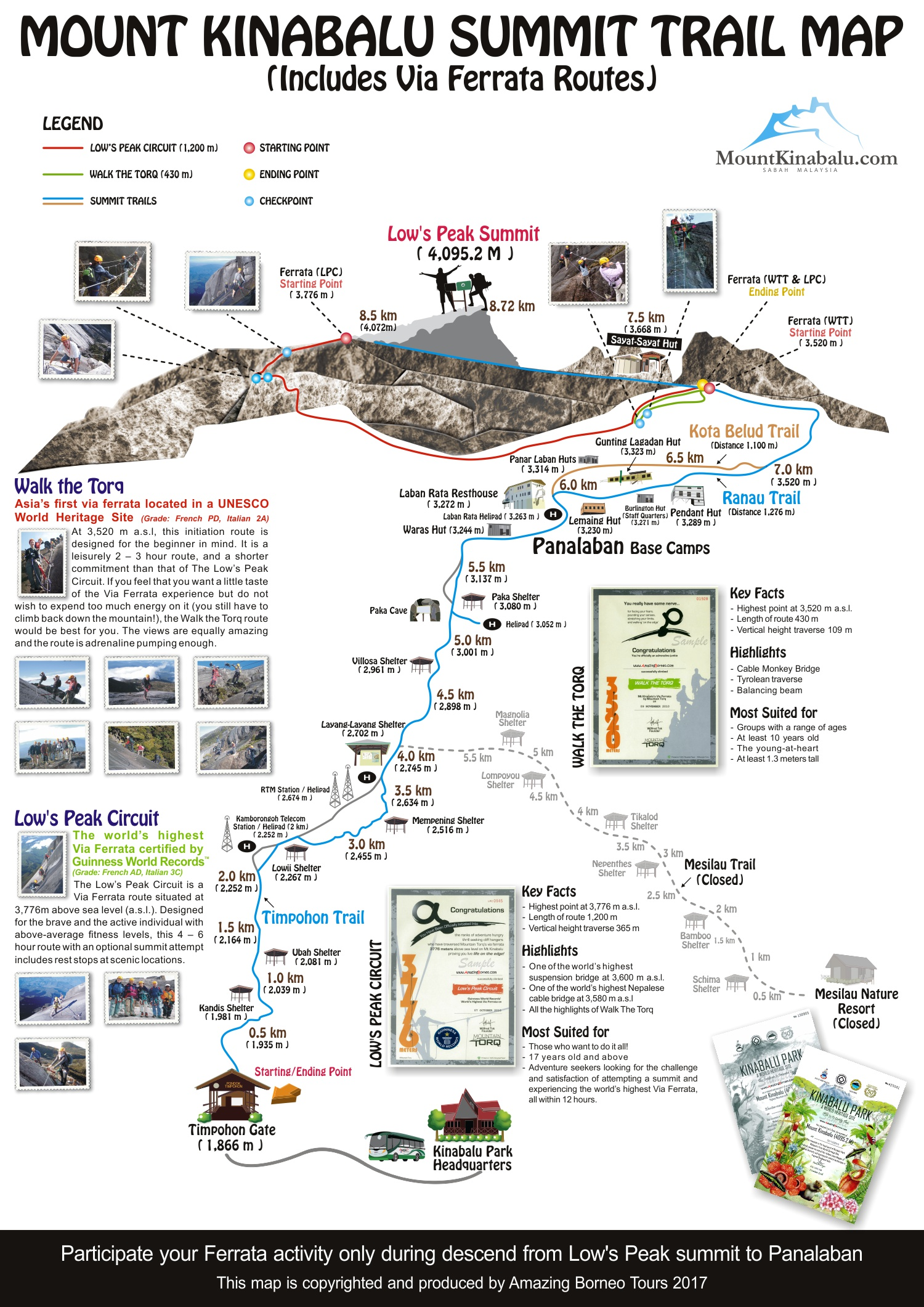 Mount Kinabalu Via Ferrata Summit Trail Map